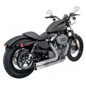 PYTHON THROWBACK EXHAUST KIT SYSTEMS FOR SPORTSTERS